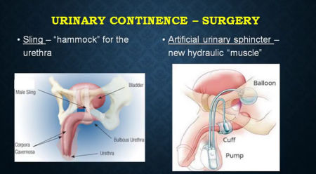 urinary_continence